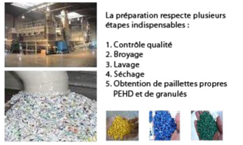 mobilier urbain plastique recyclé